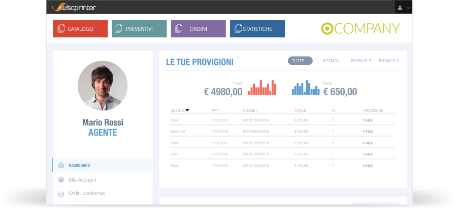 Sales management portal